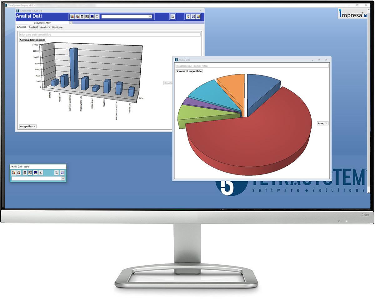 Software Gestionale Impresa TetraSystem